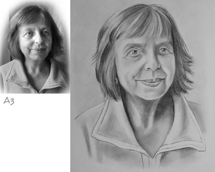 Malovani Ilustrace A Kresleni Portretu Podle Fotografie Dana